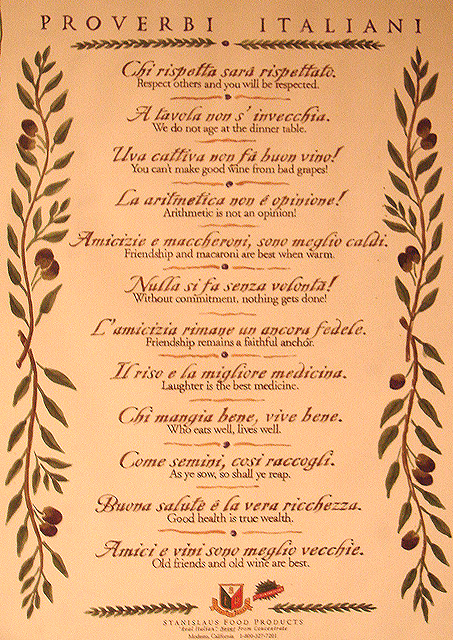 English In Italian: Famous Italian Quotes